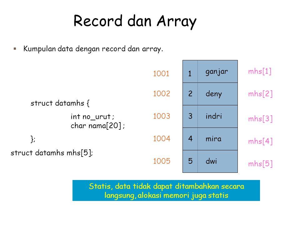 Record dan Array Kumpulan data dengan record dan array. mhs[1] mhs[2]